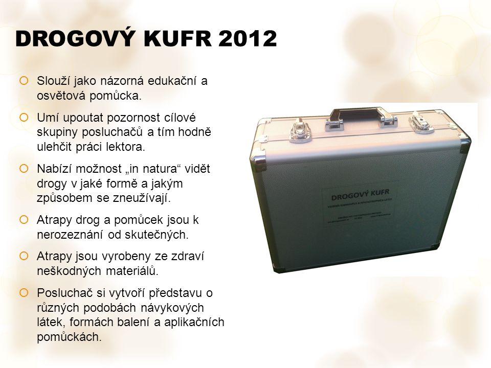 DROGOVÝ KUFR 2012 Slouží jako názorná edukační a osvětová pomůcka.