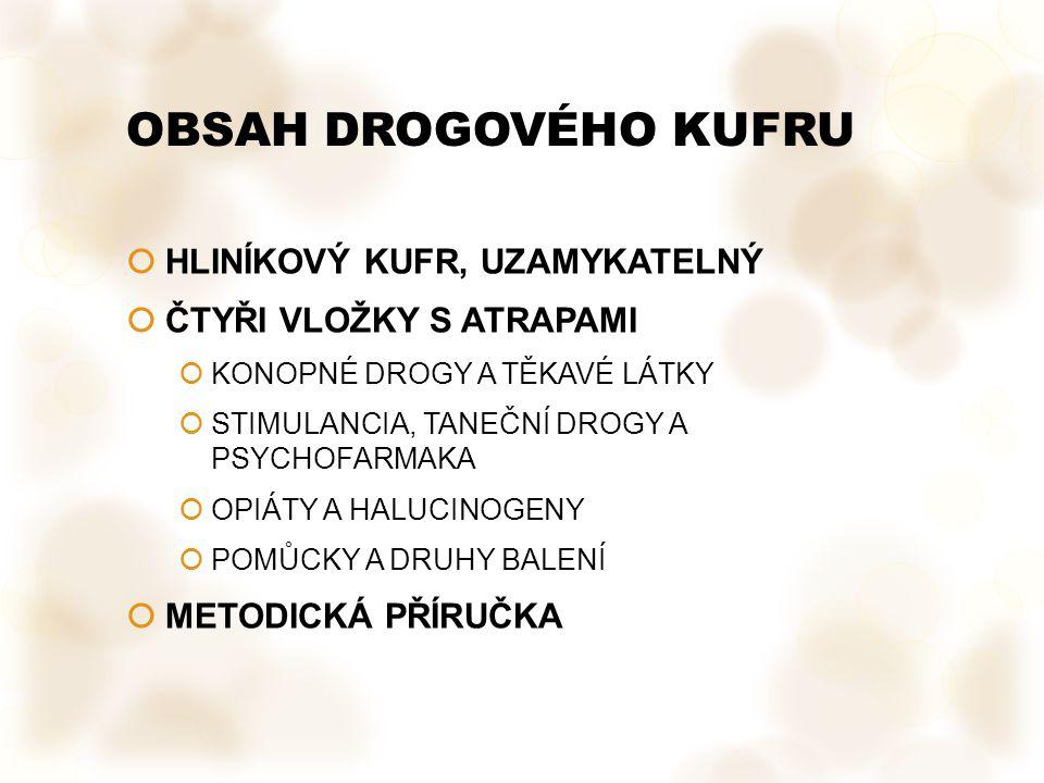 OBSAH DROGOVÉHO KUFRU HLINÍKOVÝ KUFR, UZAMYKATELNÝ