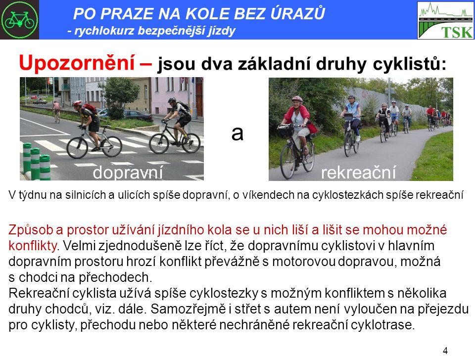 a Upozornění – jsou dva základní druhy cyklistů: dopravní rekreační