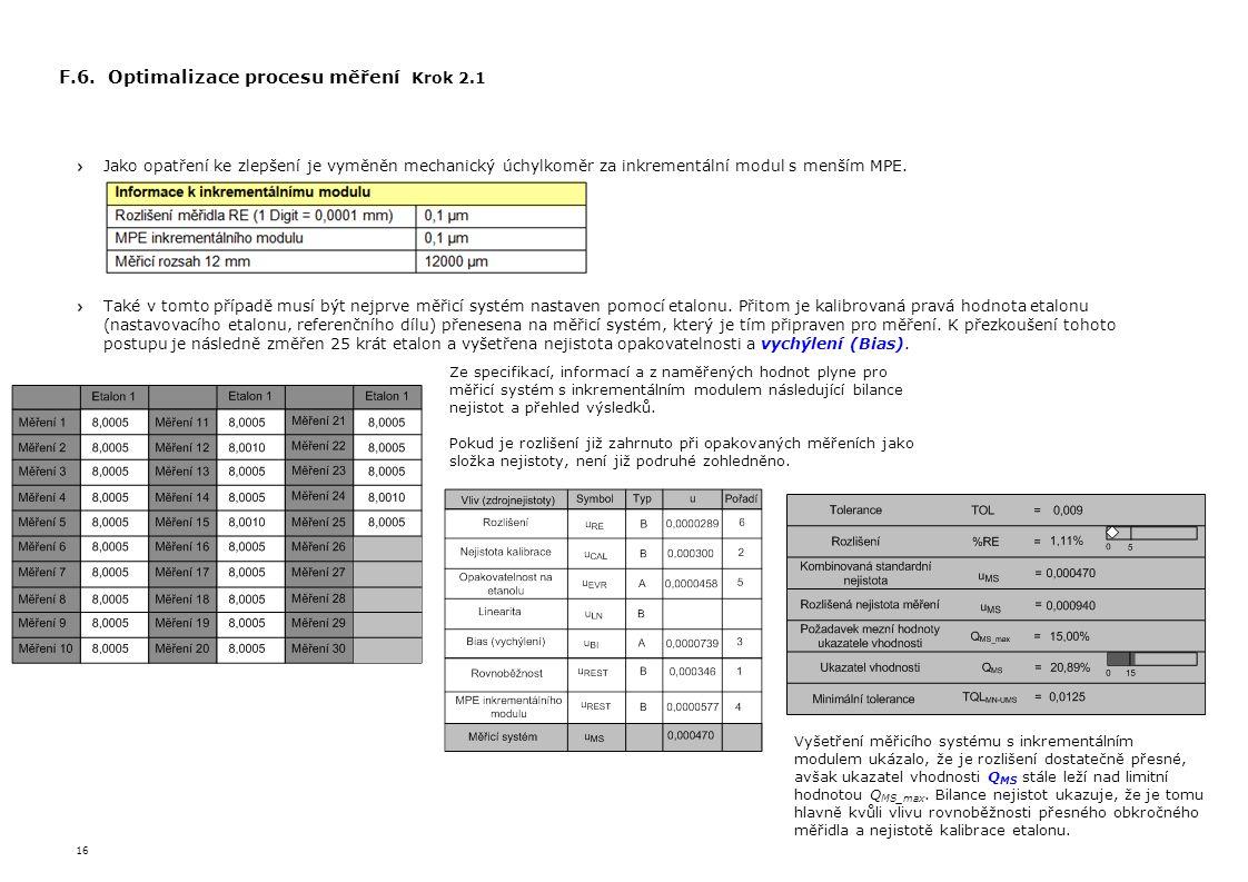 F.6. Optimalizace procesu měření Krok 2.1