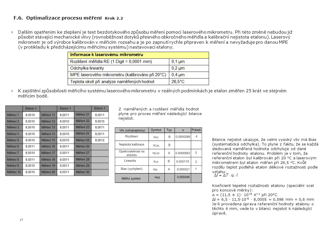 F.6. Optimalizace procesu měření Krok 2.2
