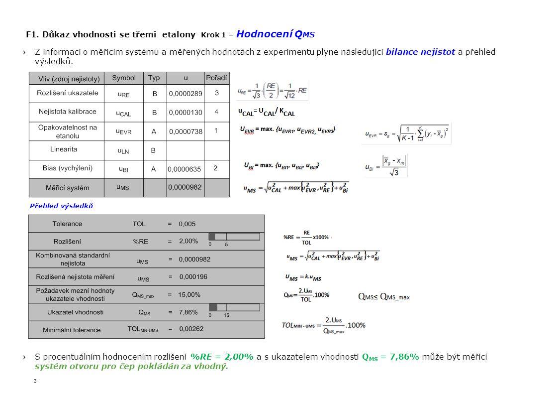 F1. Důkaz vhodnosti se třemi etalony Krok 1 – Hodnocení QMS