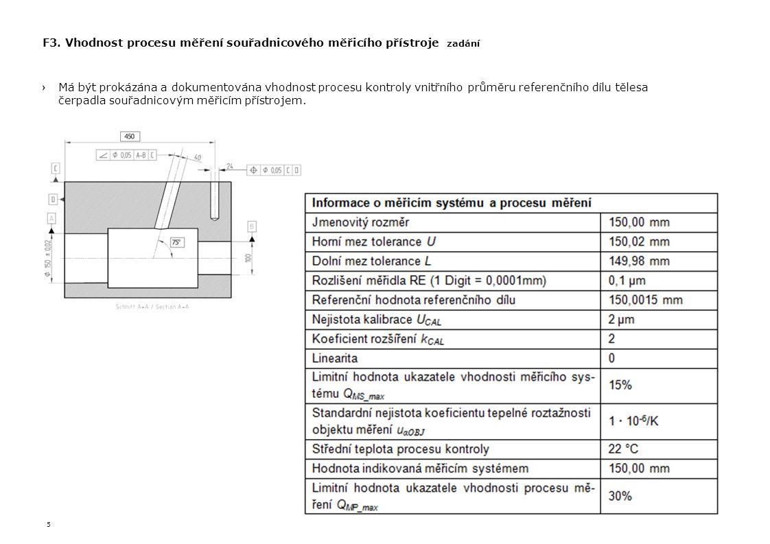 F3. Vhodnost procesu měření souřadnicového měřicího přístroje zadání