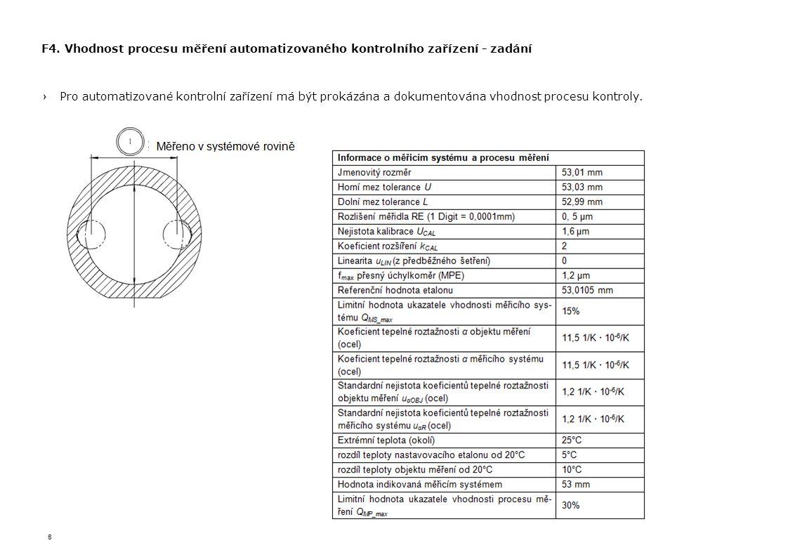 F4. Vhodnost procesu měření automatizovaného kontrolního zařízení - zadání