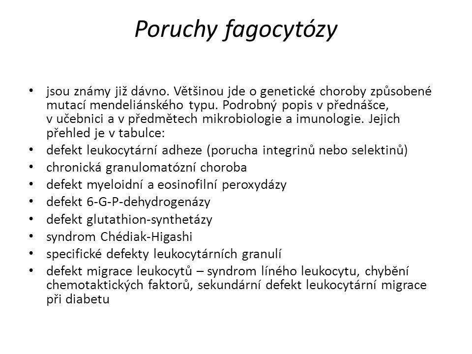 Poruchy fagocytózy
