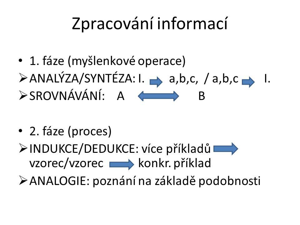 Zpracování informací 1. fáze (myšlenkové operace)