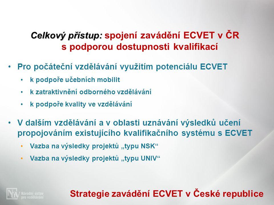 Strategie zavádění ECVET v České republice