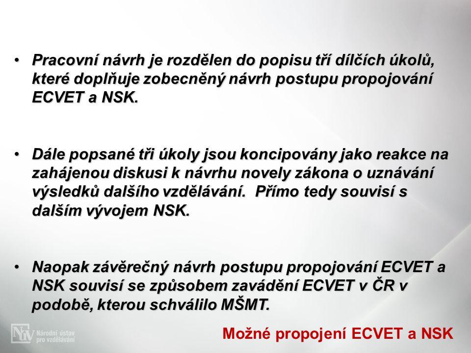 Možné propojení ECVET a NSK