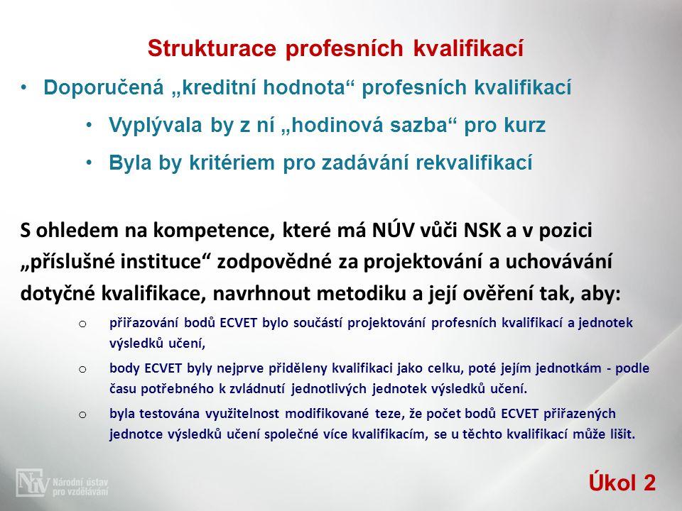Strukturace profesních kvalifikací