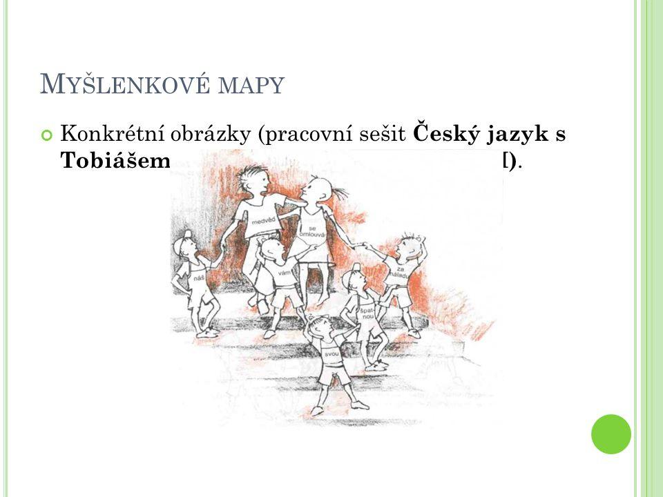 Myšlenkové mapy Konkrétní obrázky (pracovní sešit Český jazyk s Tobiášem) (Skladba, Věta jednoduchá I).