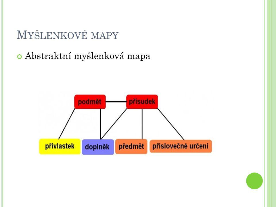 Myšlenkové mapy Abstraktní myšlenková mapa