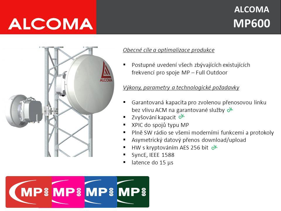 ALCOMA MP600 Obecné cíle a optimalizace produkce