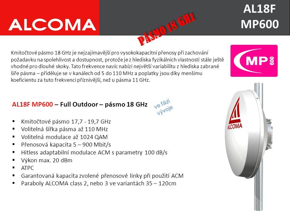 AL18F MP600 PÁSMO 18 GHz AL18F MP600 – Full Outdoor – pásmo 18 GHz