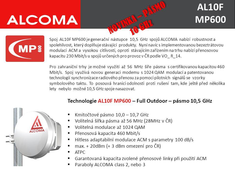 AL10F MP600 NOVINKA – PÁSMO 10 GHz