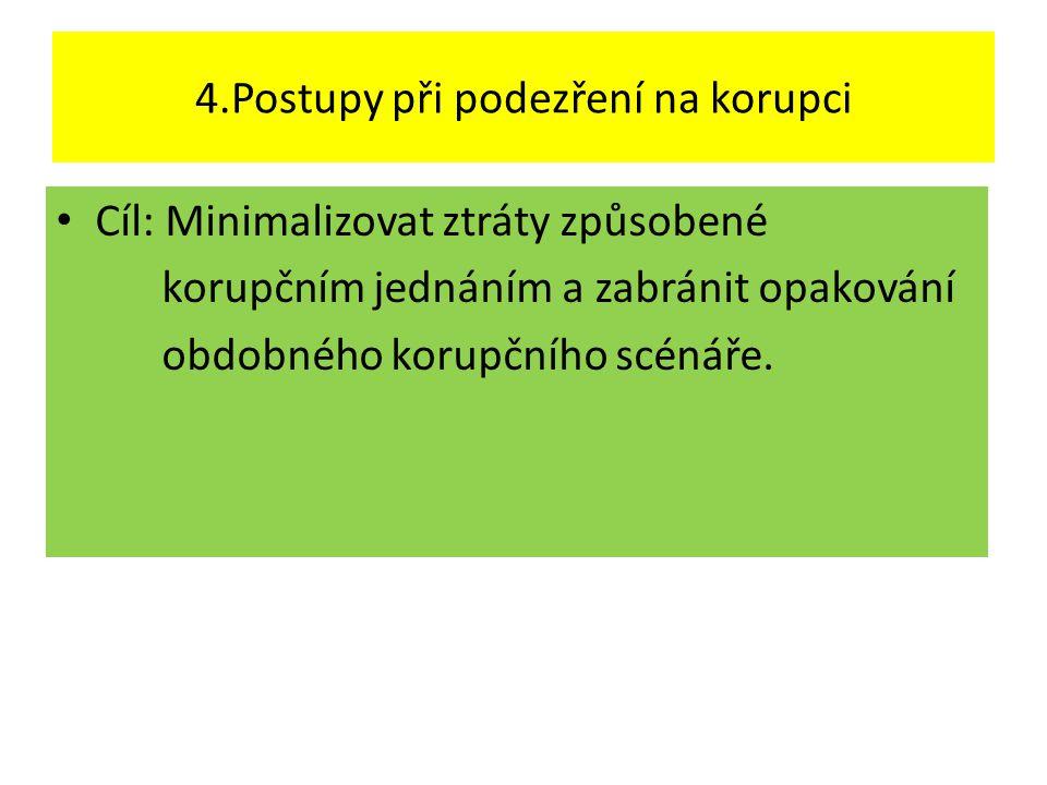 4.Postupy při podezření na korupci