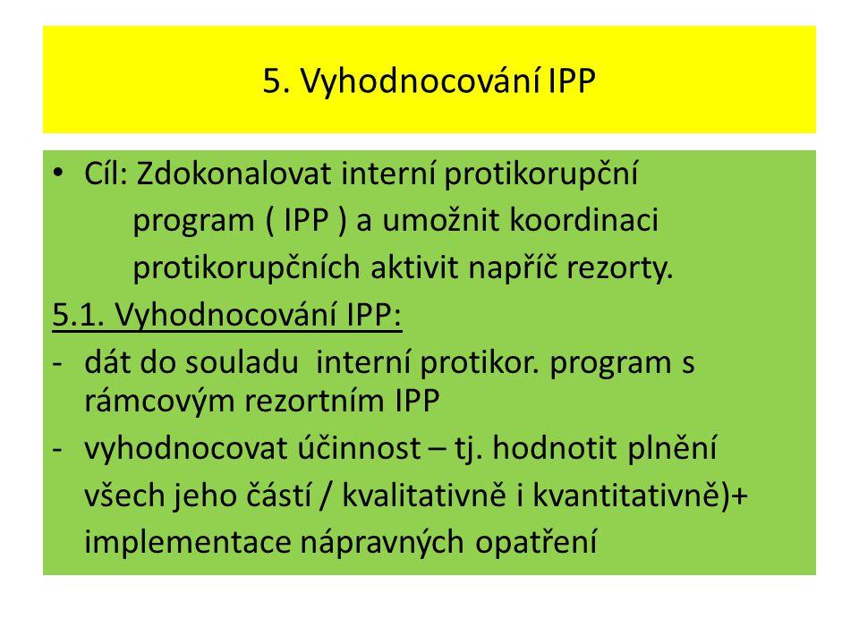 5. Vyhodnocování IPP Cíl: Zdokonalovat interní protikorupční