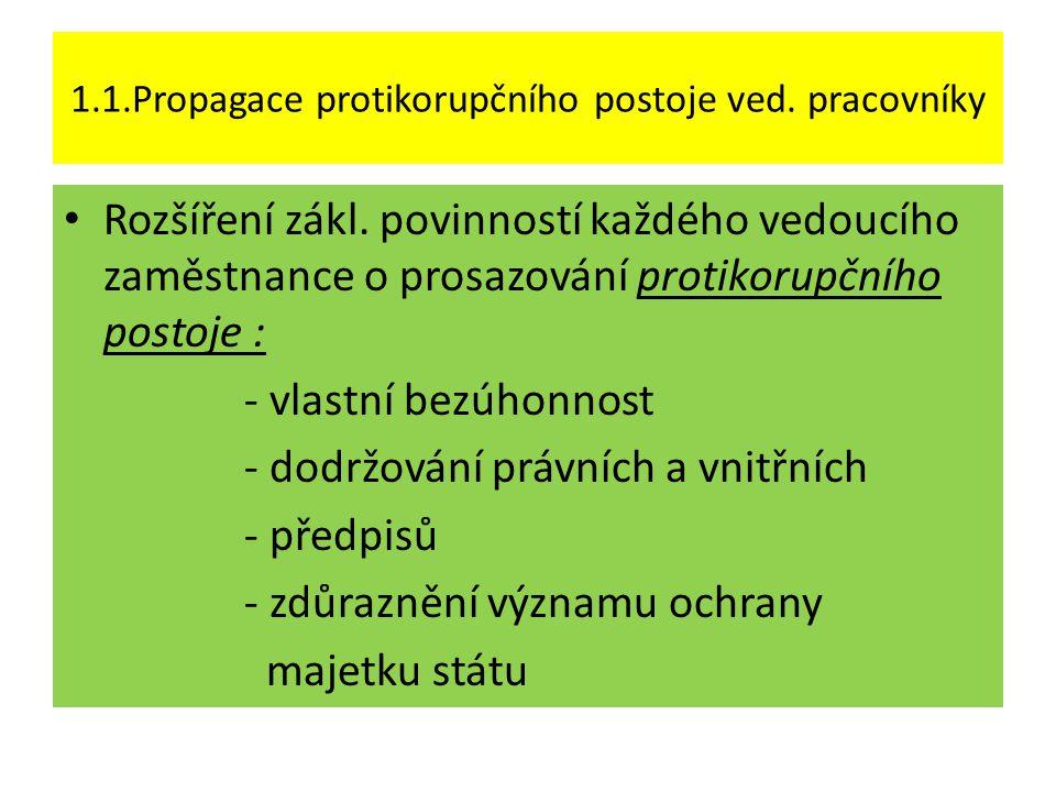 1.1.Propagace protikorupčního postoje ved. pracovníky