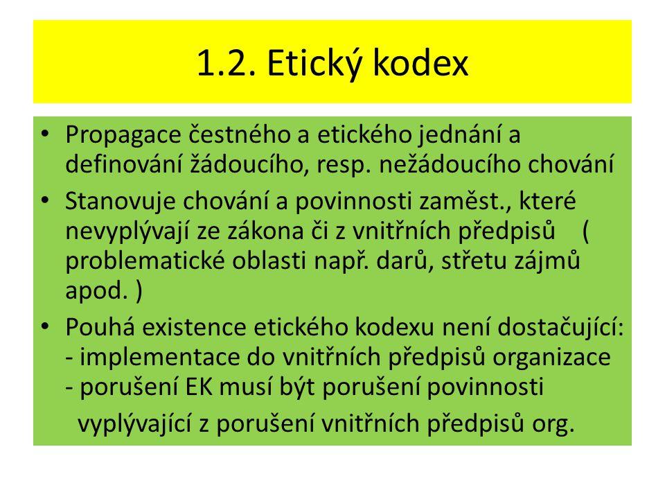 1.2. Etický kodex Propagace čestného a etického jednání a definování žádoucího, resp. nežádoucího chování.