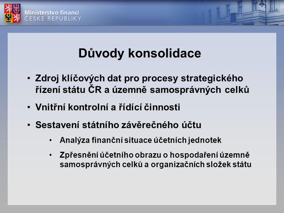 Důvody konsolidace Zdroj klíčových dat pro procesy strategického řízení státu ČR a územně samosprávných celků.