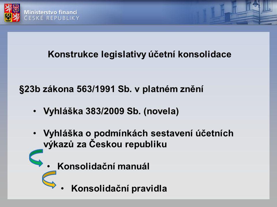 Konstrukce legislativy účetní konsolidace
