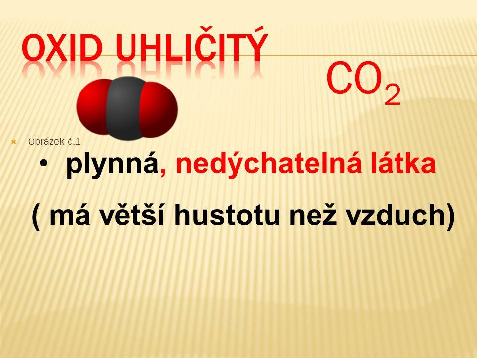 CO2 OXID UHLIČITÝ plynná, nedýchatelná látka