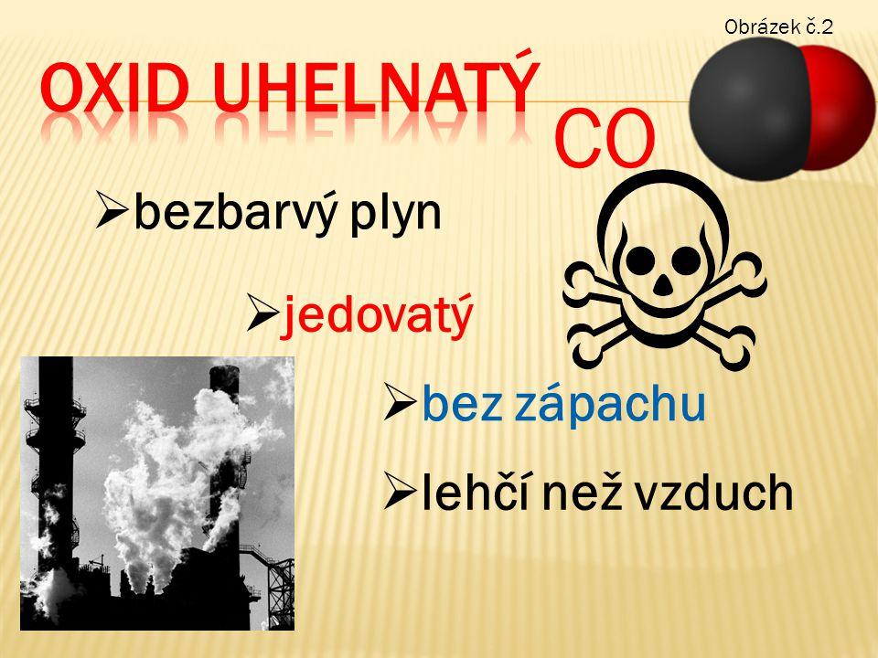 CO OXID UHelnatý bezbarvý plyn jedovatý bez zápachu lehčí než vzduch