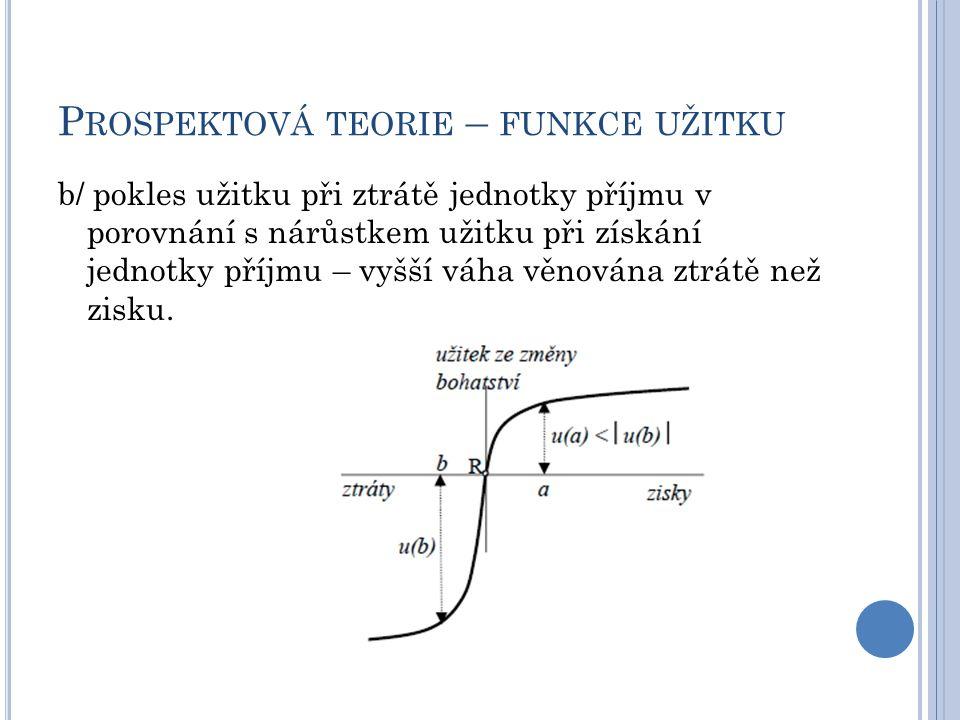 Prospektová teorie – funkce užitku
