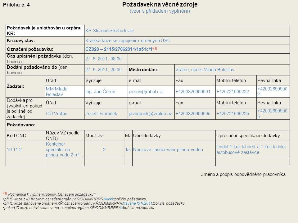 Příloha č. 4 Požadavek na věcné zdroje (vzor s příkladem vyplnění)