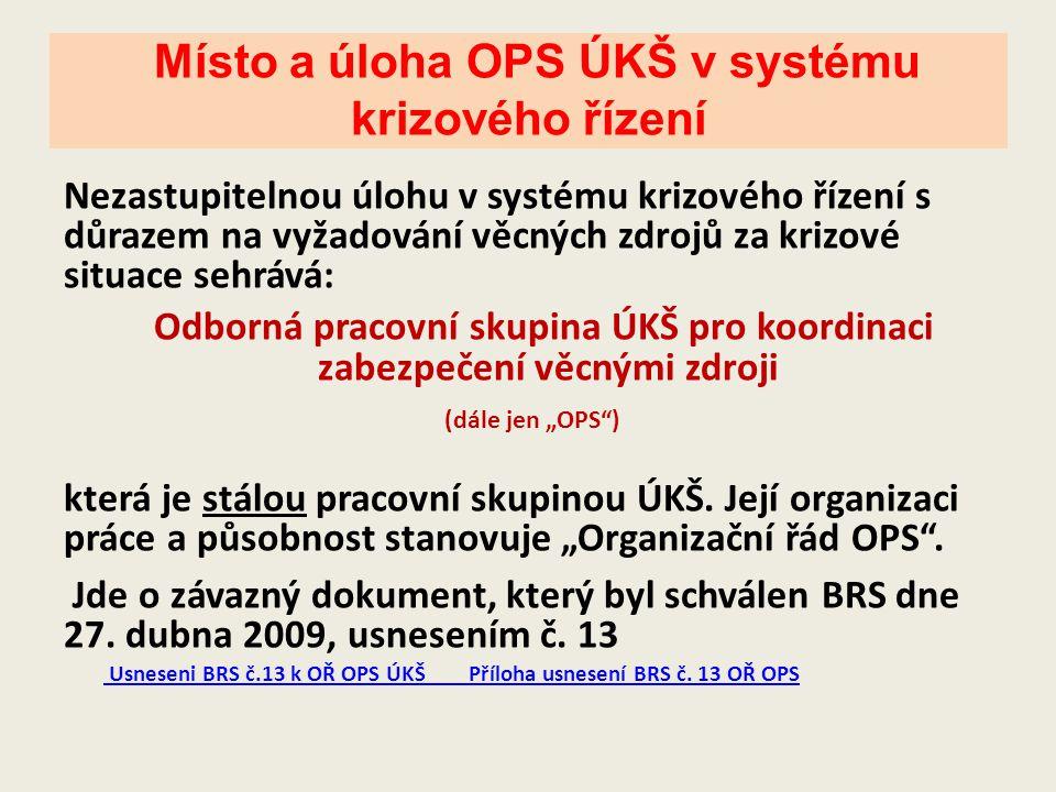 Odborná pracovní skupina ÚKŠ pro koordinaci zabezpečení věcnými zdroji