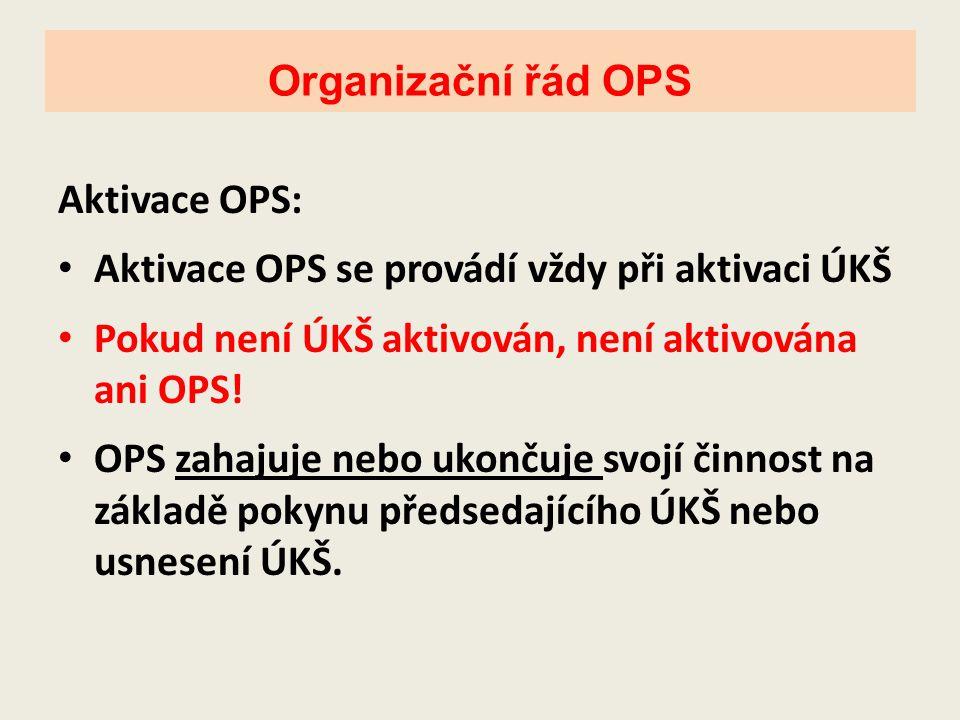 Organizační řád OPS Aktivace OPS: