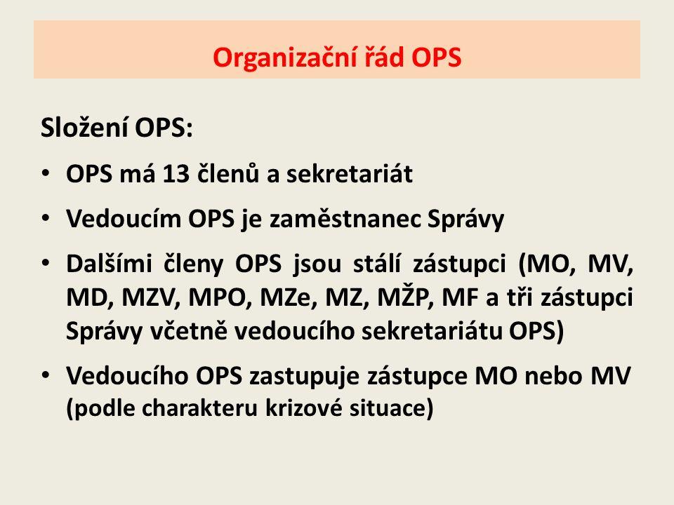 Organizační řád OPS Složení OPS: OPS má 13 členů a sekretariát