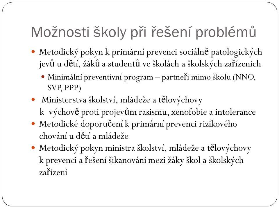 Možnosti školy při řešení problémů