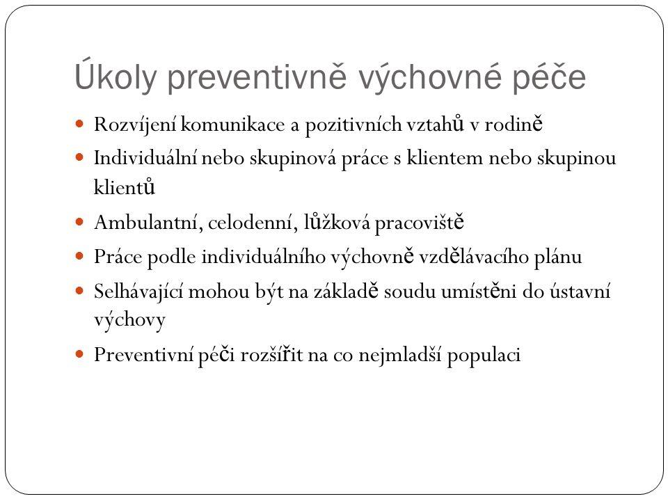 Úkoly preventivně výchovné péče