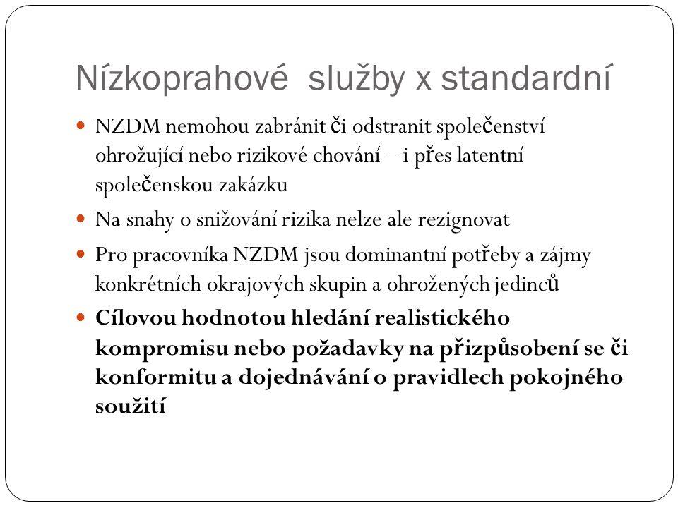 Nízkoprahové služby x standardní