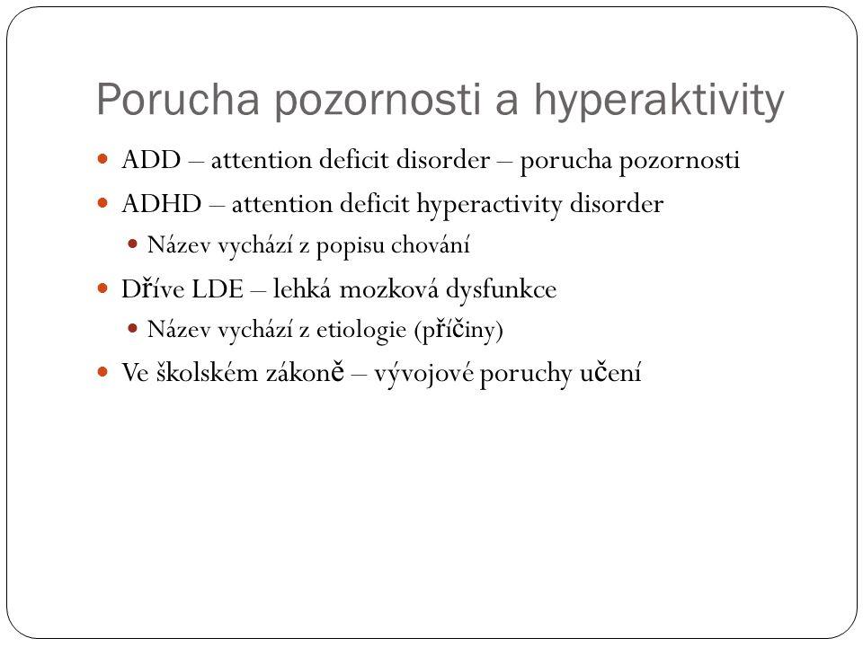 Porucha pozornosti a hyperaktivity