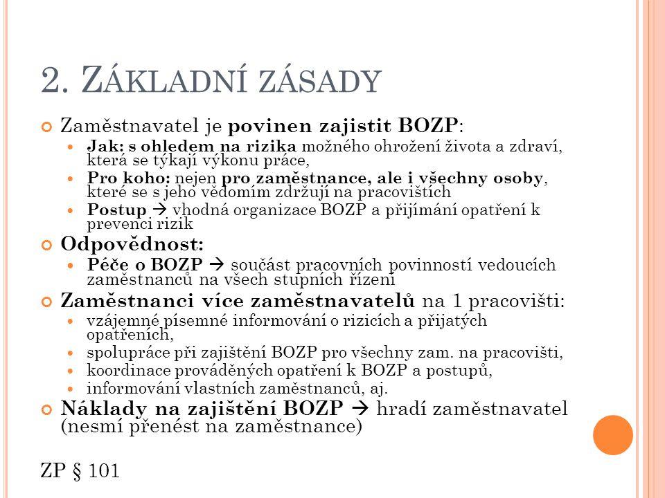 2. Základní zásady Zaměstnavatel je povinen zajistit BOZP: