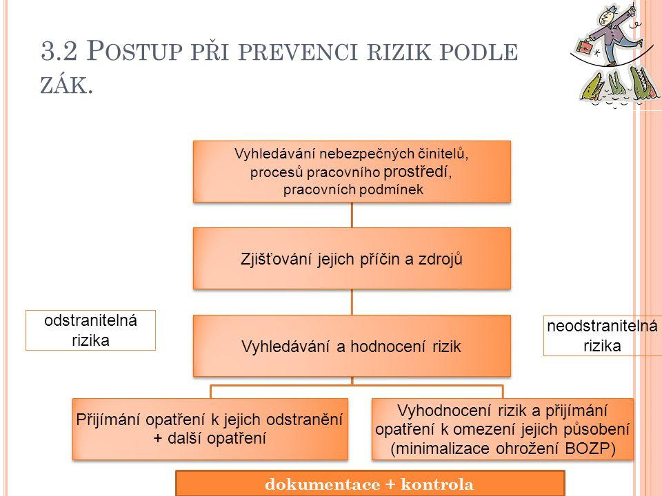 3.2 Postup při prevenci rizik podle zák.