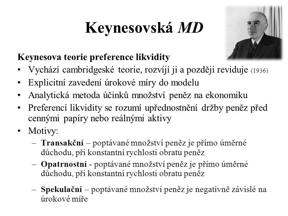 Keynesovská MD Keynesova teorie preference likvidity