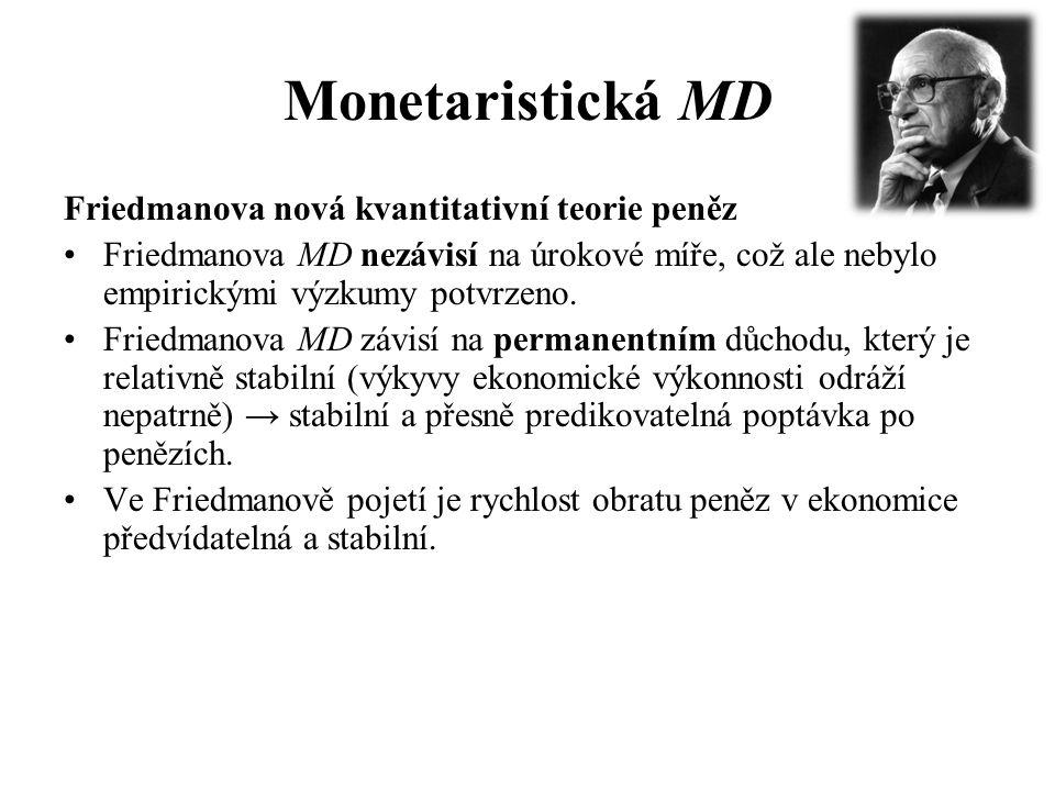 Monetaristická MD Friedmanova nová kvantitativní teorie peněz