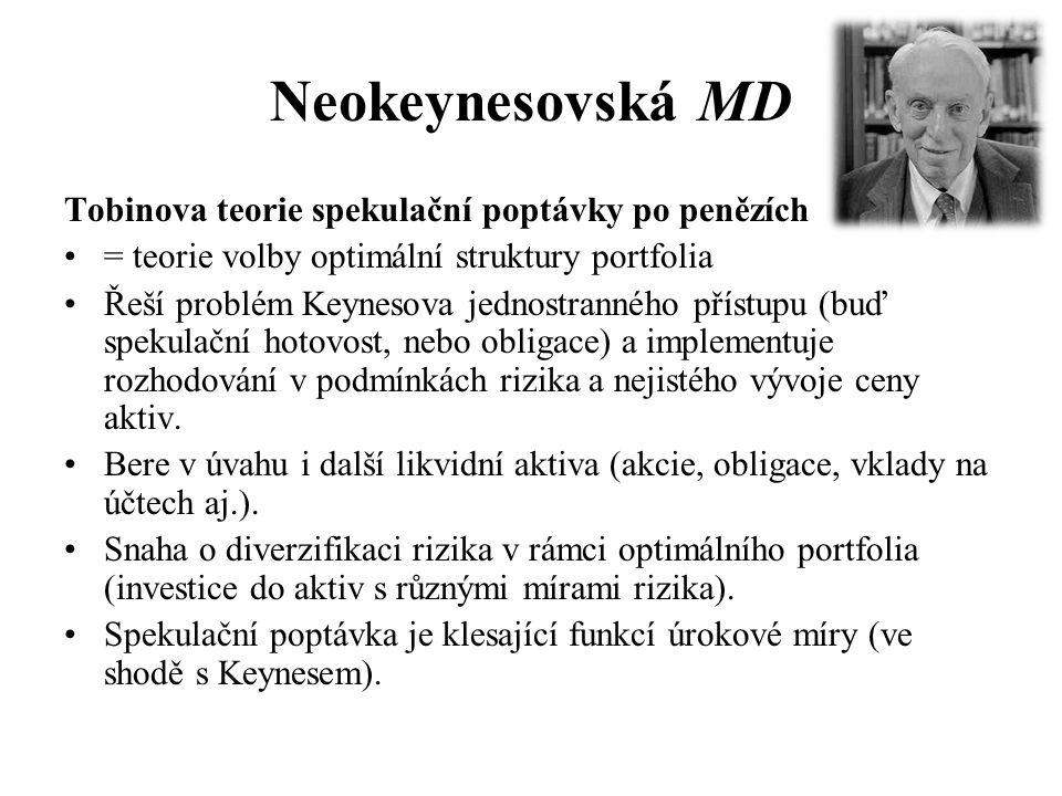 Neokeynesovská MD Tobinova teorie spekulační poptávky po penězích