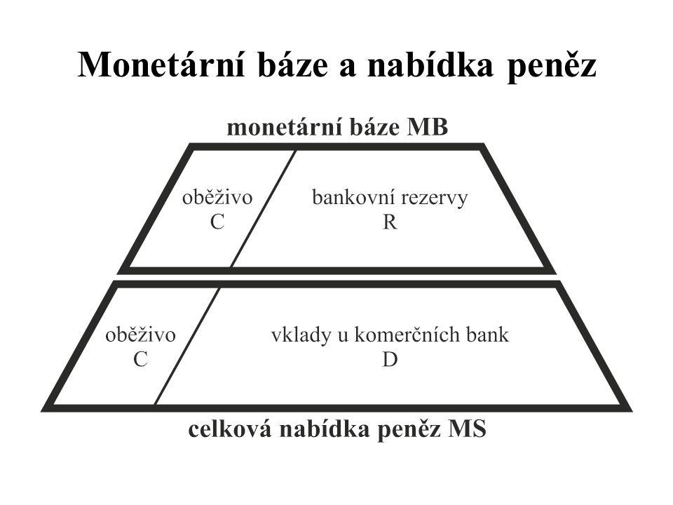 Monetární báze a nabídka peněz