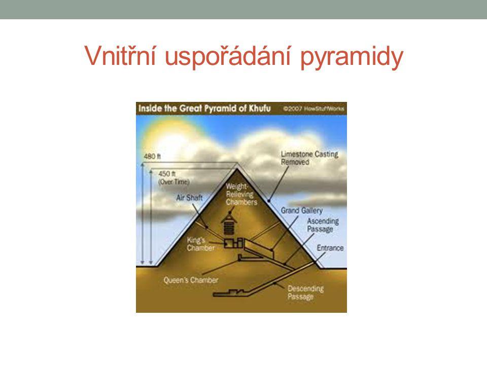 Vnitřní uspořádání pyramidy