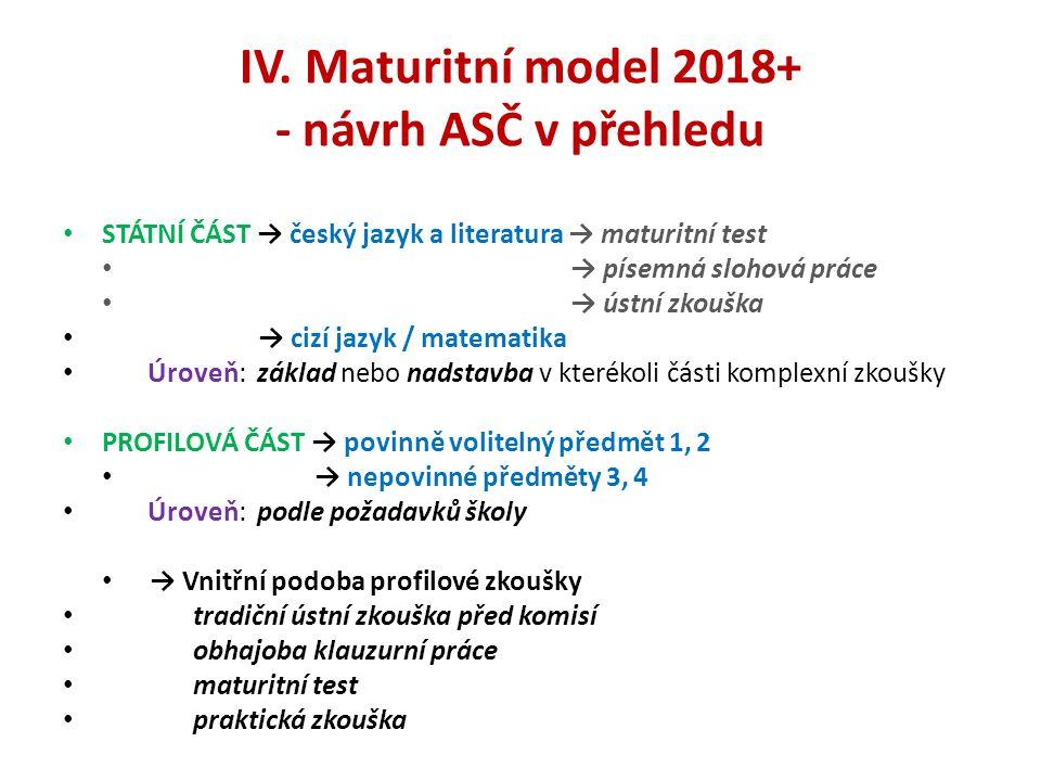 IV. Maturitní model 2018+ - návrh ASČ v přehledu