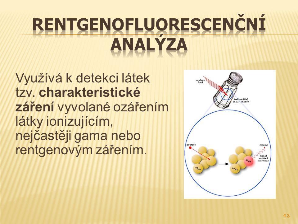 Rentgenofluorescenční analýza