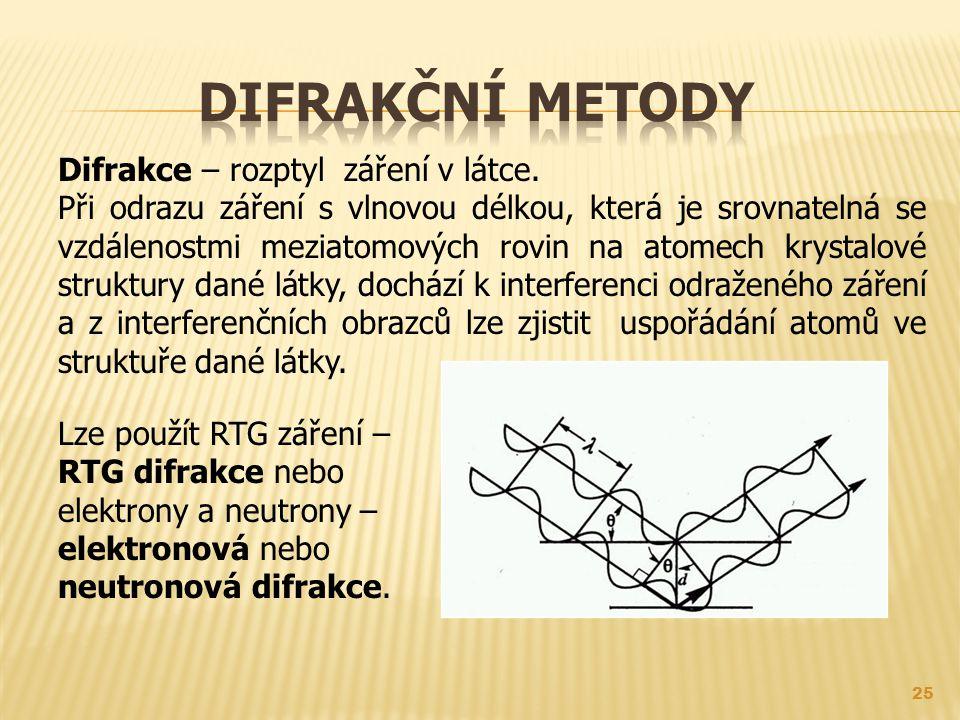 Difrakční metody Difrakce – rozptyl záření v látce.