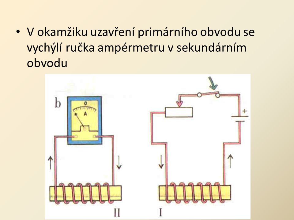 V okamžiku uzavření primárního obvodu se vychýlí ručka ampérmetru v sekundárním obvodu