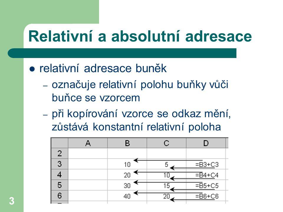 Relativní a absolutní adresace