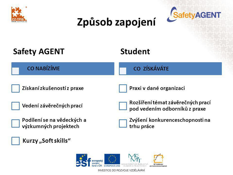 """Způsob zapojení Safety AGENT Student Kurzy """"Soft skills"""