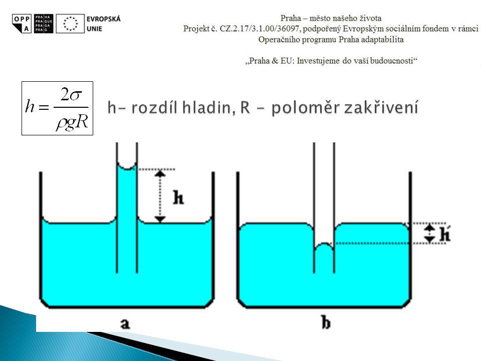 h- rozdíl hladin, R - poloměr zakřivení
