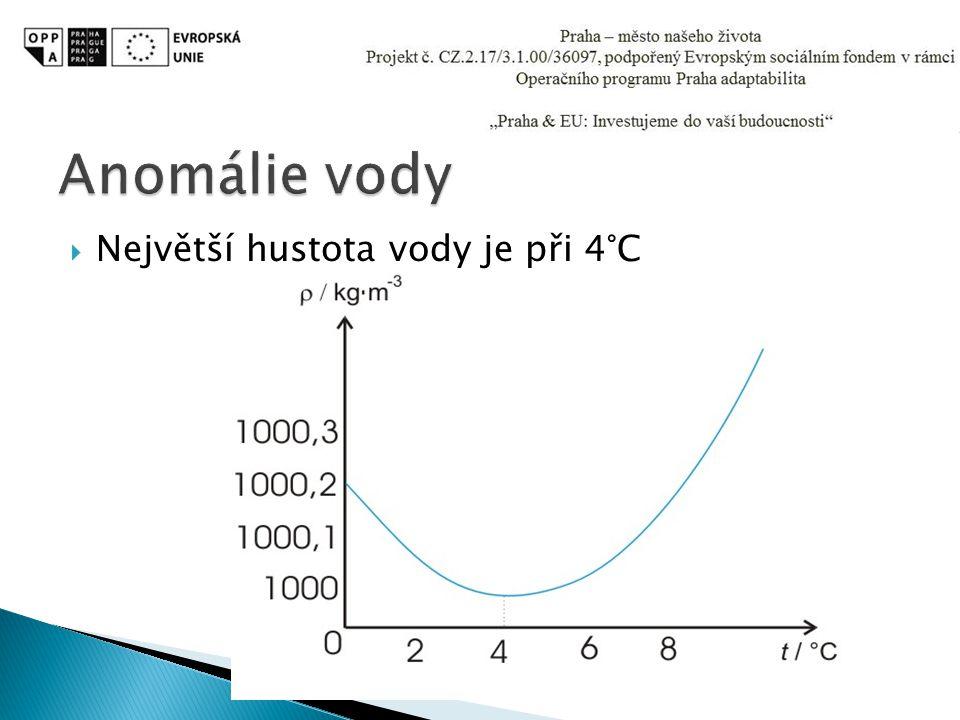 Anomálie vody Největší hustota vody je při 4°C